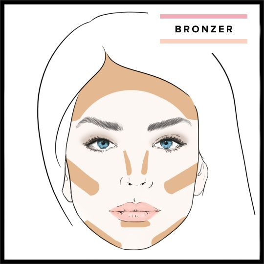 Bronzer, makeup application, makeup tutorial