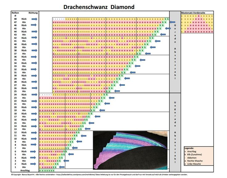 Anleitung / Pattern Drachenschwanz Diamond