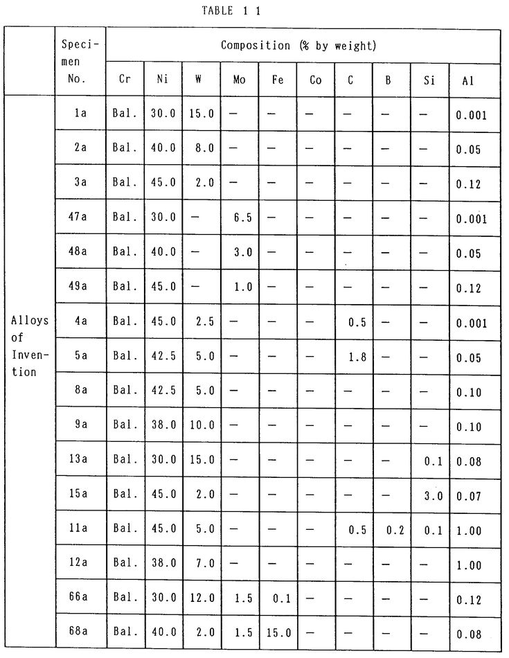 Unique Periodic Table Metals In Groups 1316 tablepriodic