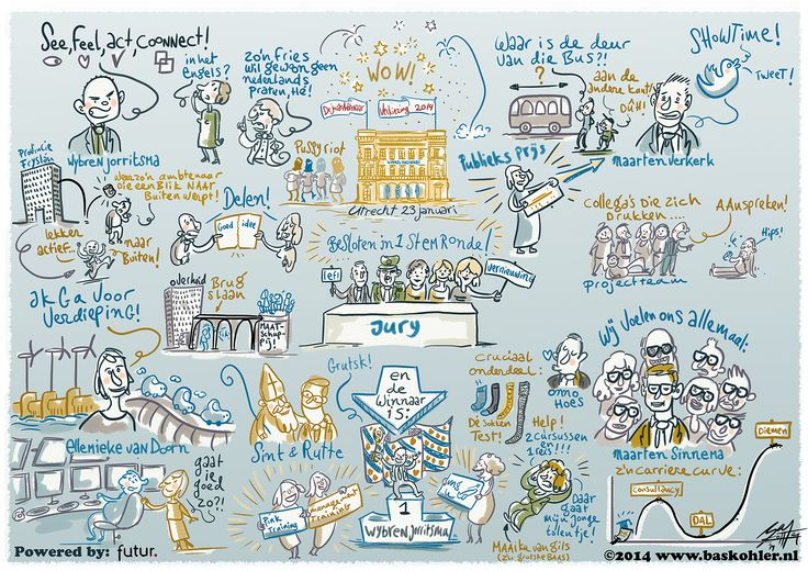 De sneltekenaar - FUTUR - hét jongeambtenarennetwerk van Nederland ~ @PinkRoccade Local Government @Erleyne Brookman #javhj ^SZ