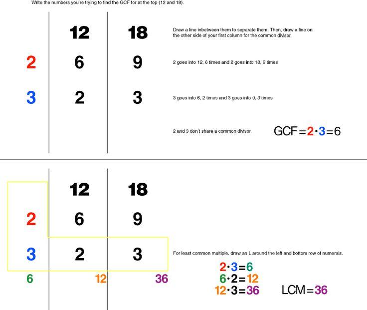 15 besten Factoring Bilder auf Pinterest | Algebra Aktivitäten ...