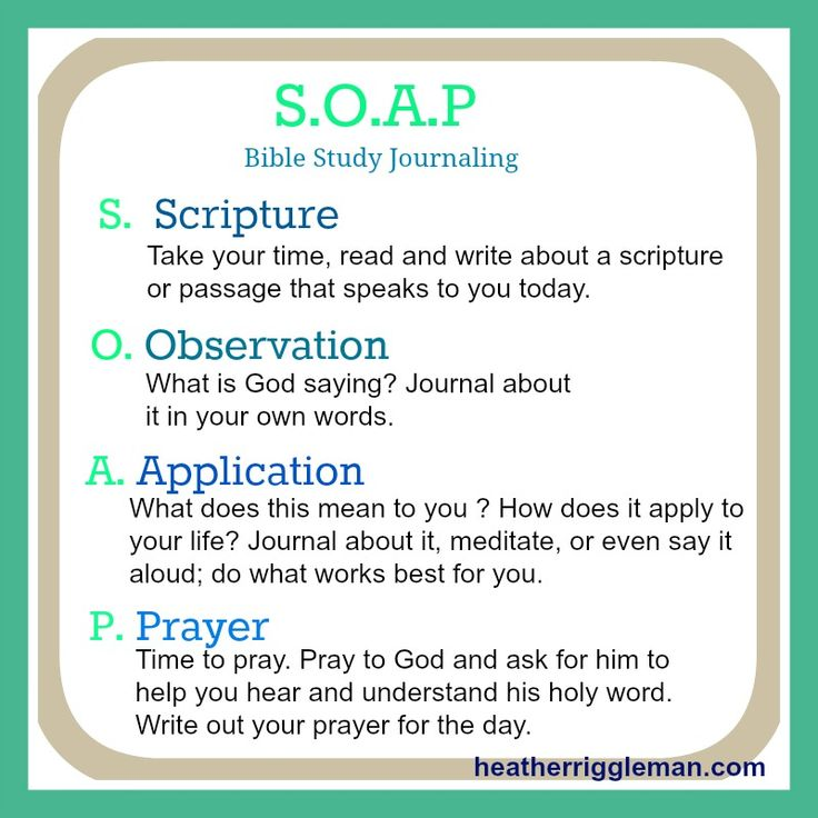 It would be neat to have a jar full of devotional ideas like this. So when we have our quiet time, girls can take one from the jar and maybe try something new.