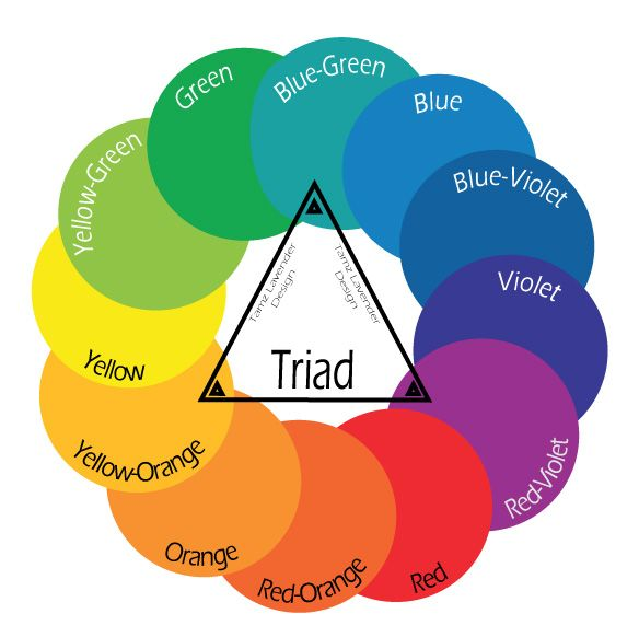 This Is My Favorite Triadic Color Scheme The Triad Three Colors From Wheel That Are Evenly Spaced Ea