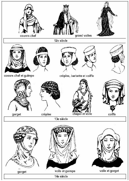 En effet le masque effectif pour la croissance des cheveu