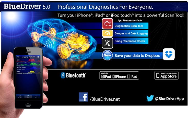 BlueDriver 5.0 is here. Now with Dropbox integration plus much more!