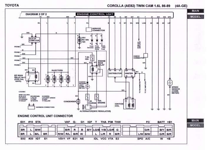 Toyota 5A Engine Wiring Diagram and Tech:engine/a Series