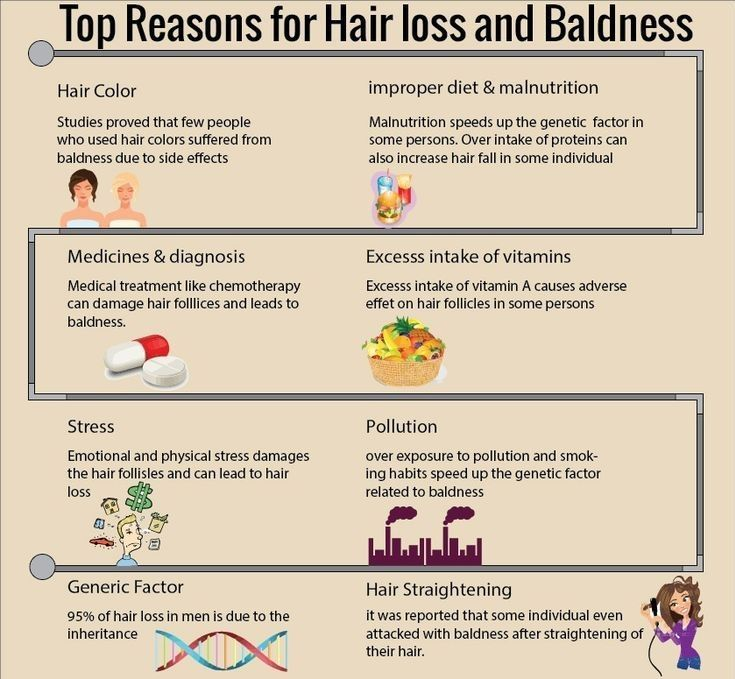 Pin By Omirix On Stop Hair Loss Hair Transplant Hair Transplant