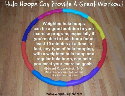Hooping Workout | hula hoop workout | Tumblr