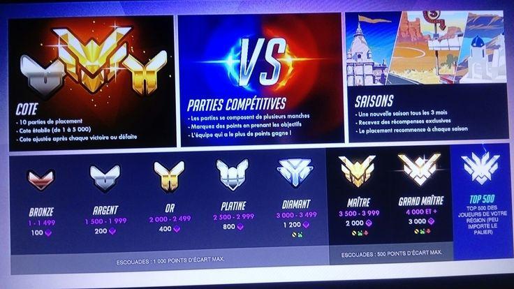 Overwatch ranked