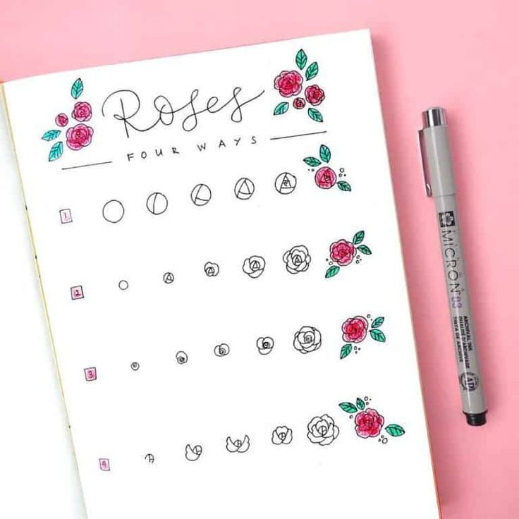 Bullet Journal Doodles: 20 tolle Doodle-Ideen für Anfänger und mehr! – Meraad