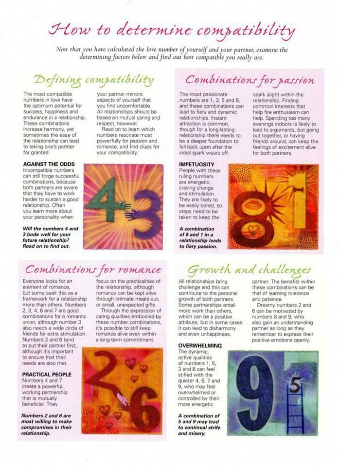 Uptight Numerology Compatibility divination