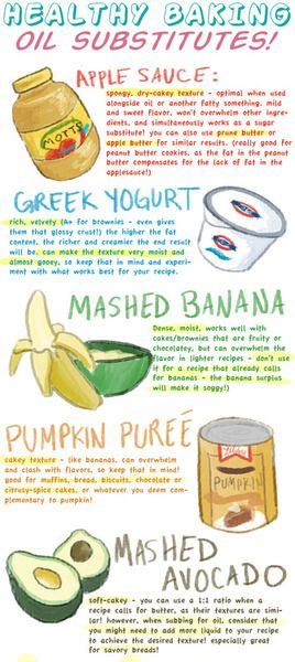 Healthy baking substitutes