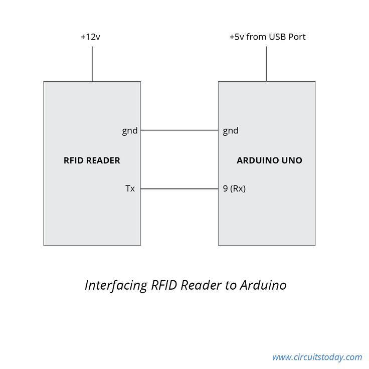 Best 11 RFID Cat Trap ideas on Pinterest | Arduino projects, Diy ...
