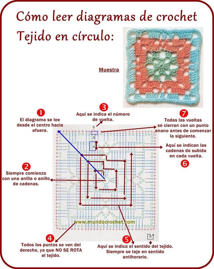 14 best Puntos images on Pinterest | Ganchillo crochet, Patrones de ...