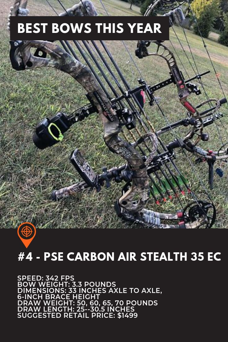 Best Compound Bows for Deer Hunting 2020 Best compound