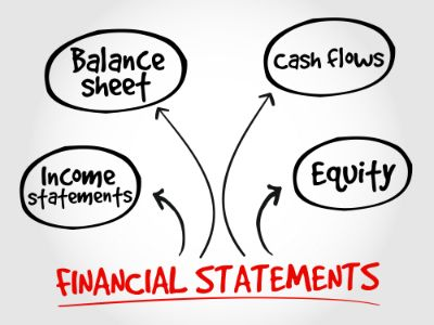 The 25+ best Financial statement ideas on Pinterest Financial - finance report format