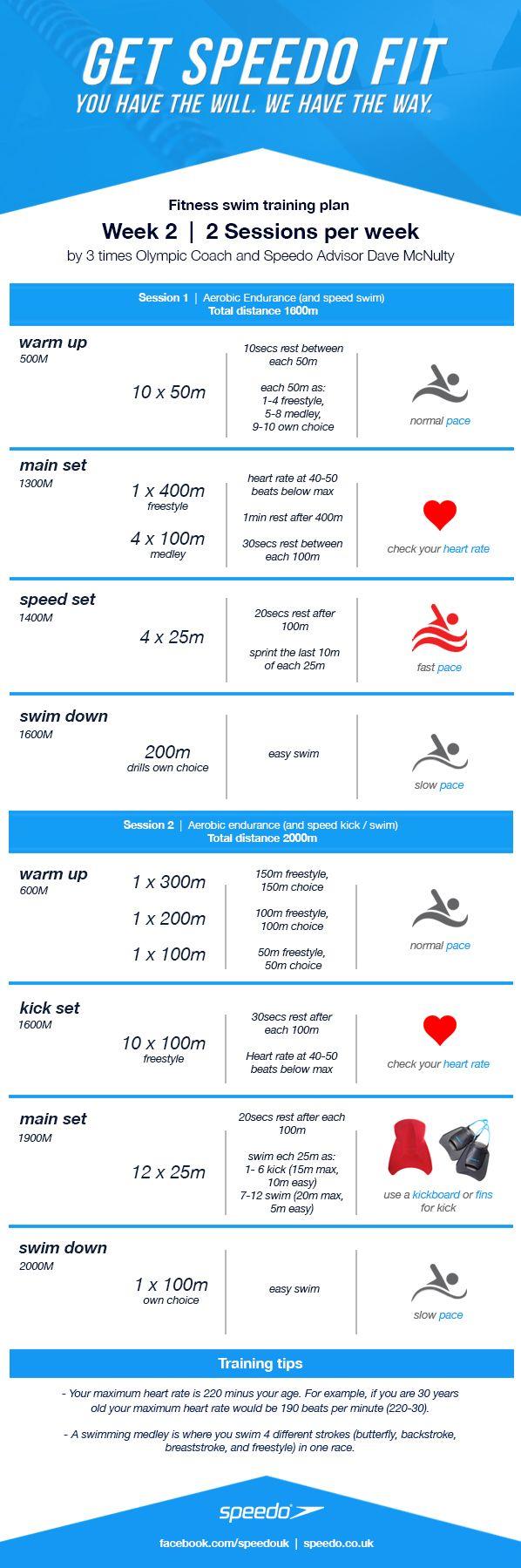 Dave McNulty Swim Fitness Training Plan - Week 2 | Speedo