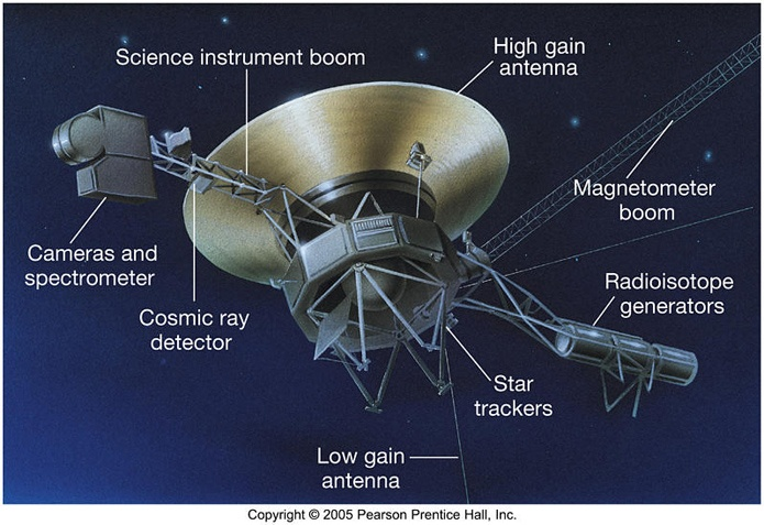 La nave 'Voyager 1' se prepara para salir del sistema solar 35 años después de su lanzamiento (con vídeo) vía @cerestv