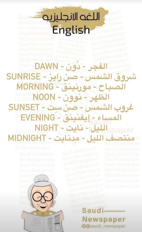 Pin By Sahar Adam On لغة انجليزية Learn English Words English Phrases English Words