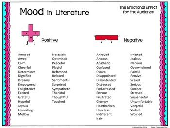 Mood List - in color for classroom display, and in black ...