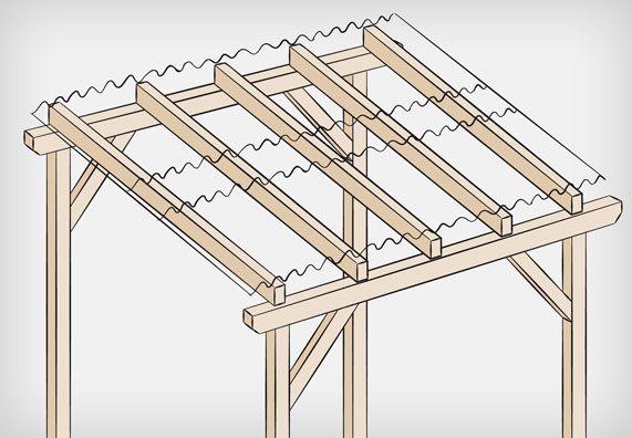 Dachkonstruktion aus Holz bauen Dachkonstruktion