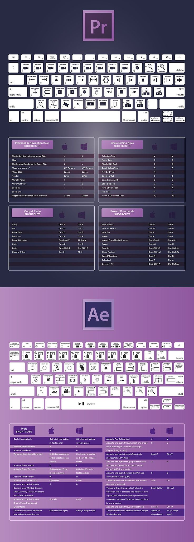 Premiere Pro and After Effects Keyboard Shortcuts