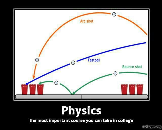 What's it like being a Physics major as an undergraduate?