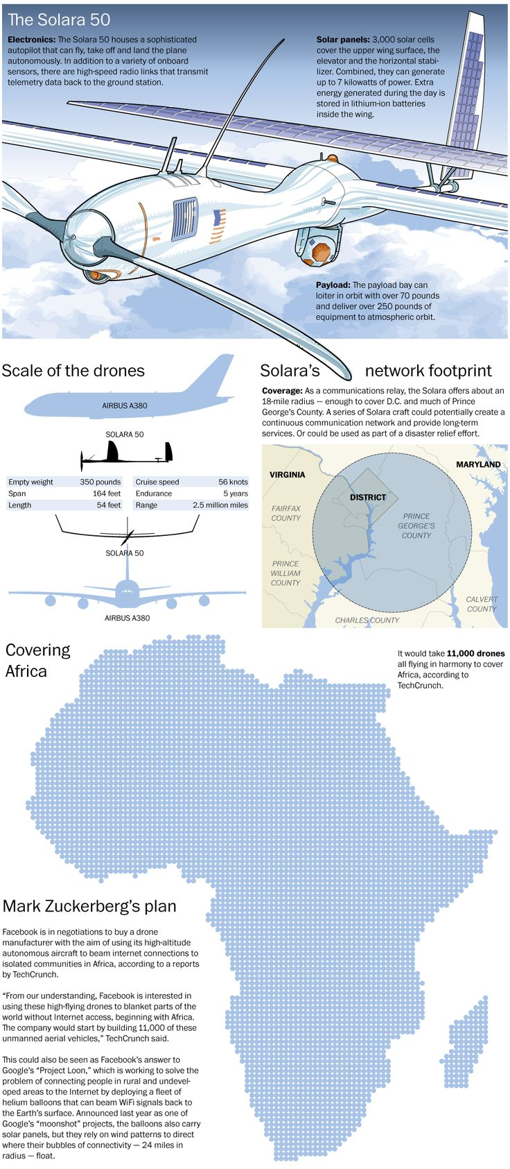 Africa, you will have Facebook - this is why Facebook wants to buy drones.