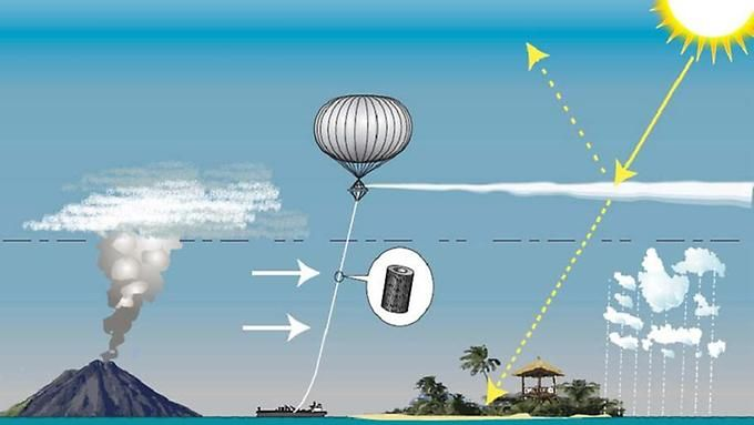 Ähnlich wie bei Vulkanausbrüchen könnten Ballons Schwefeldioxid in die Stratosphäre bringen. Die Partikel würden dann Sonnenlicht reflektieren. Die Folge: Auf der Erde wird es nicht so heiß. Eine Idee, die ihre Tücken hat.