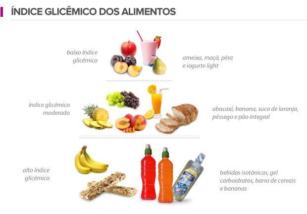 Índice glicêmico: faça a alimentação correta para se sair bem nos treinos
