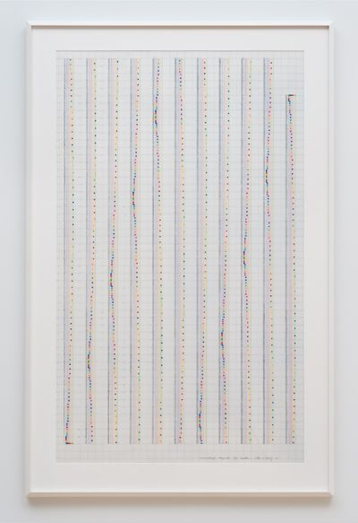 "CHANNA HORWITZ | Sonakinatography #16, 1981.  ""Sonakinatography"" consists of drawings, performances and musical compositions. Embodied sound, motion, notation within the rigid and strict orders such as geometry, grid structure, a numerical order from 1 to 8."
