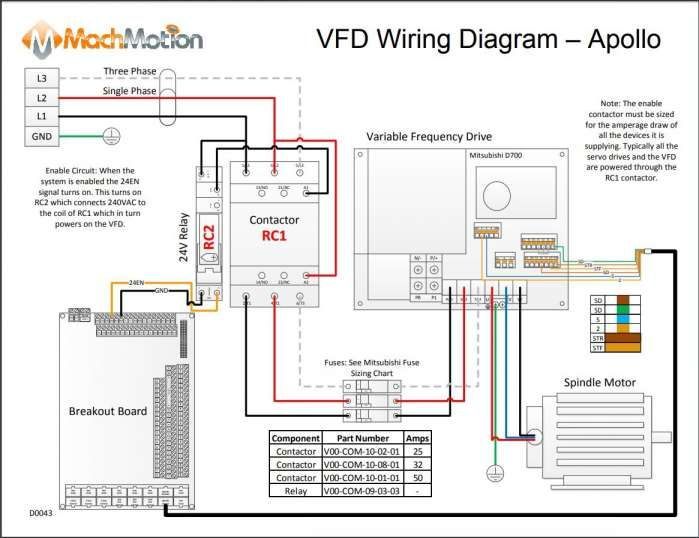 Wiring Diagram For Mitsubishi Plc