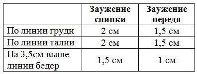 http://pokroyka.ru/vyikroyki-plyazhnoy-odezhdyi/vyikroyka-zakryitogo-kupalnika/