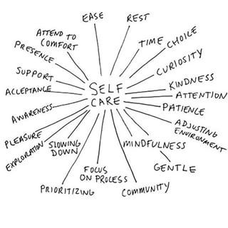 But whether you treat your depression with medication, therapy, or something else entirely, it's never a bad idea to supplement with plenty of self-care. | What Self-Care Tips Do You Have For Depression?