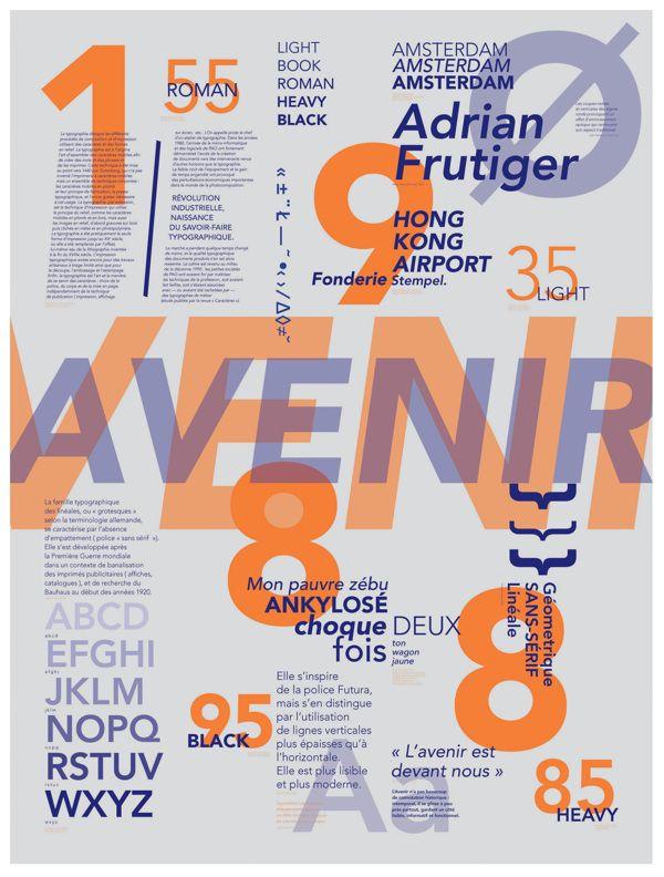 Avenir Specimen type poster by LAURA BERETTI, via Behance