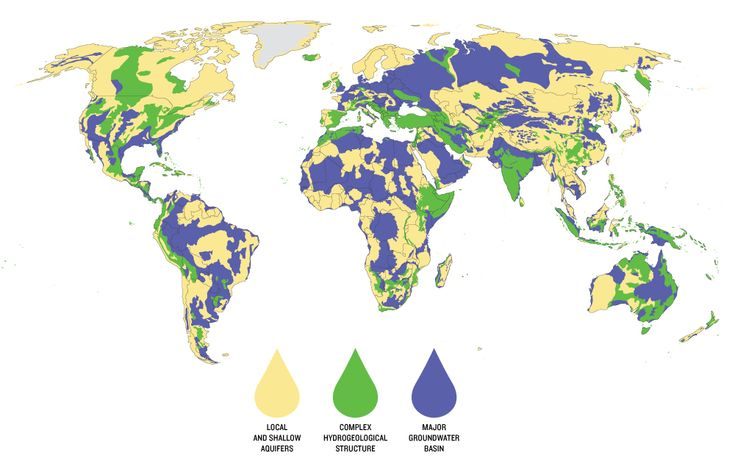 Just as the distribution of lakes and rivers varies around the world, so too does the distribution of aquifers.  Major basins (purple) hold abundant, relatively easily extracted groundwater.  More complex basins (green) might contain multiple aquifers separated by impermeable rock or have layers of saltwater as well as fresh. Local and shallow aquifers provide only limited quantities of water. Map created by Peder Engstrom and Kate Brauman of the Institute on the Environment's Global…
