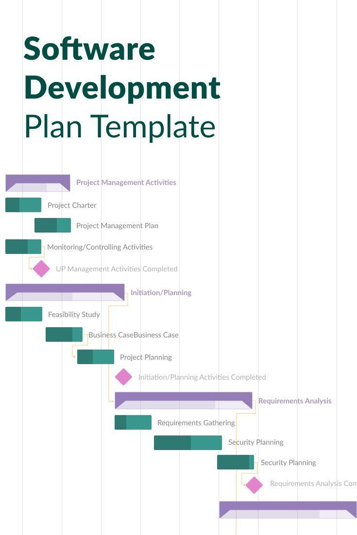 Software Development Project Plan Template For It Planning Management