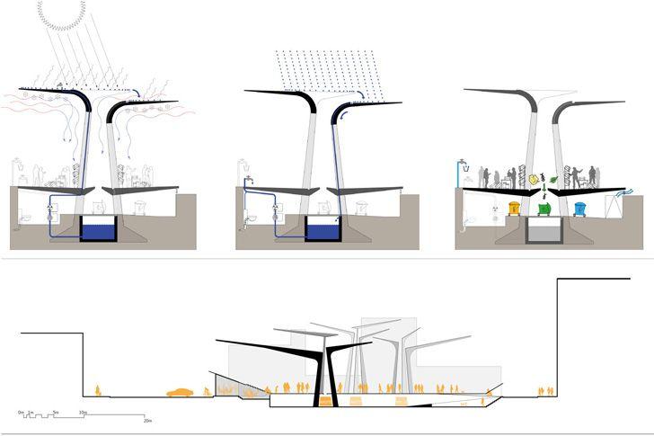 TomDavid Architecten Unveils Rainwater Harvesting Leaf Pavilion for Casablanca, Morocco Casablanca Sustainable Market Square by TomDavid Architecten – Inhabitat - Green Design, Innovation, Architecture, Green Building