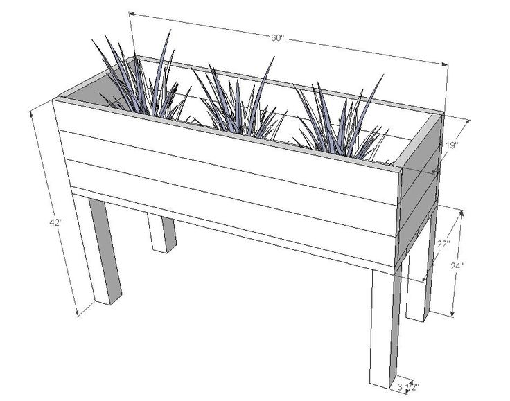 DIY: Elevated planter box plans / ana-white.com