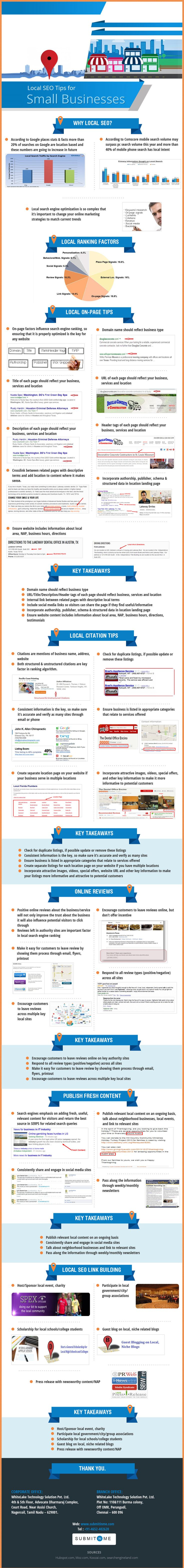 Local Seo Tips For Small Business #infographic