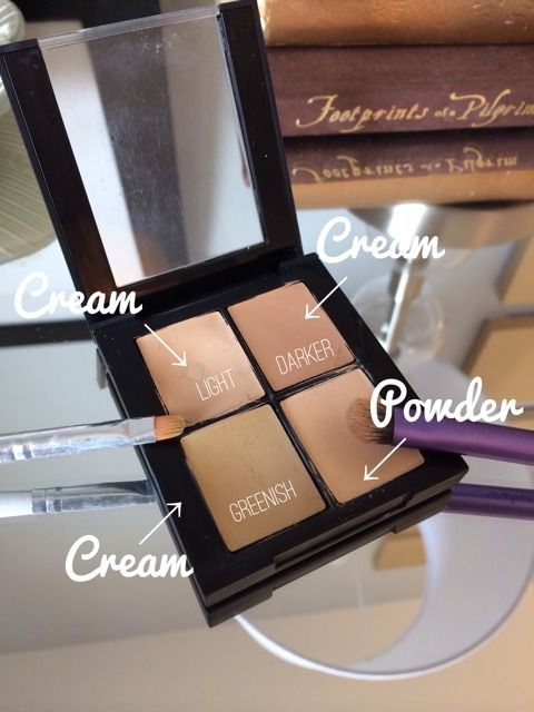 BEST concealer palette for covering blemishes! Four step process works like a charm! Sonia Kashuk Hidden Agenda Concealer Palette.