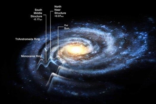 Tähdet ja avaruus: Linnunrata on luultua ryppyisempi ja suurempi