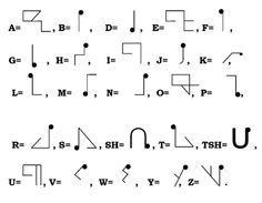 Image result for fictional alphabets