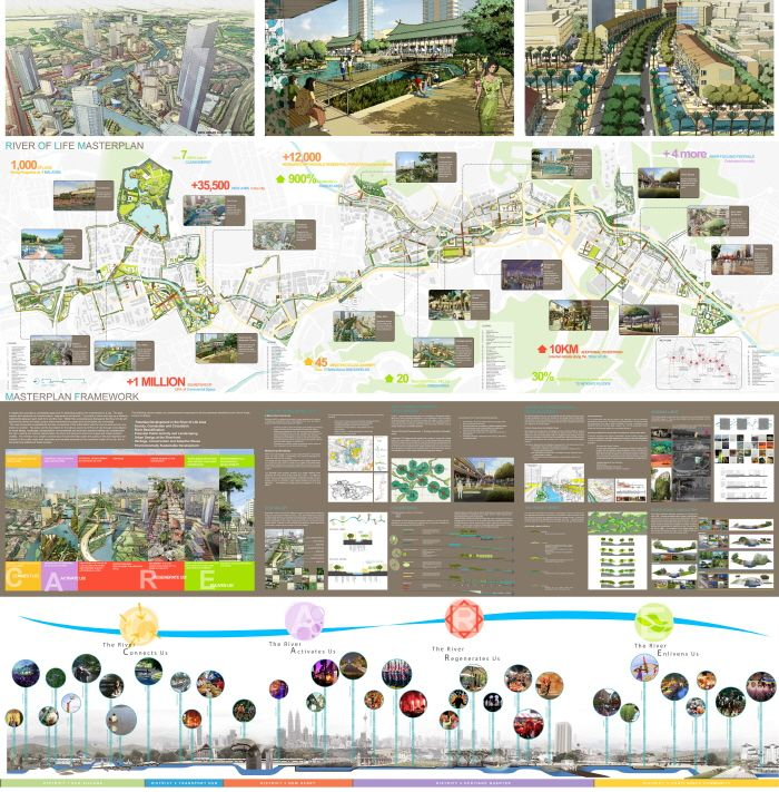 59 best landscape architecture competition images on for Architecture design company in malaysia