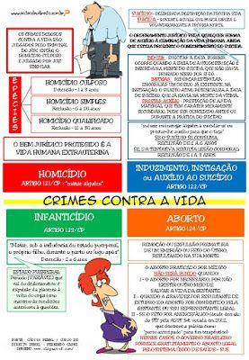 ENTENDEU DIREITO OU QUER QUE DESENHE ???: CRIMES CONTRA A VIDA