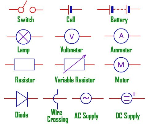 electrical symbols and meanings engineeringstudents. Black Bedroom Furniture Sets. Home Design Ideas