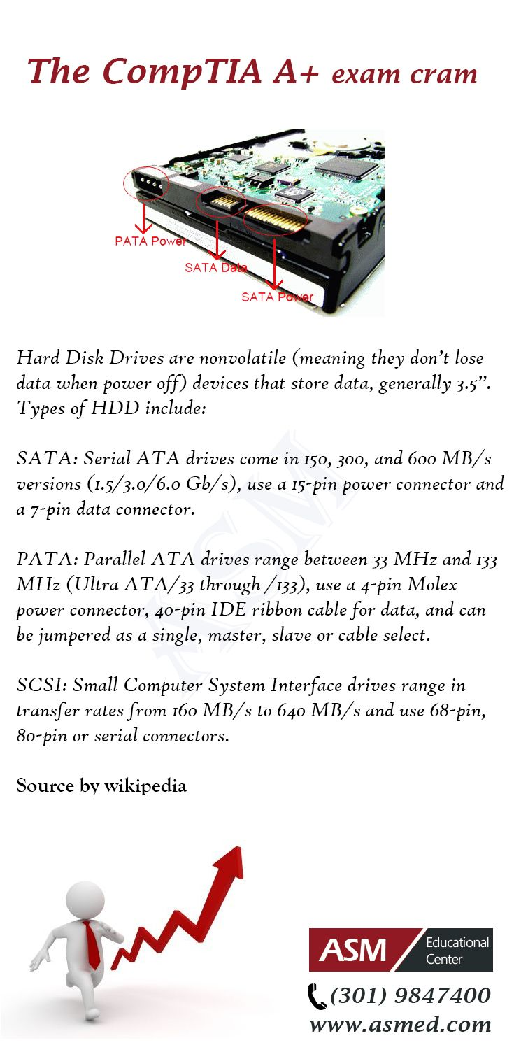 "CompTIA A+ Exam Cram: Hard Disk Drives are nonvolatile (meaning they don't lose data when power off) devices that store data, generally 3.5"". visit us at http://www.asmed.com/comptia-a/ for more info ."