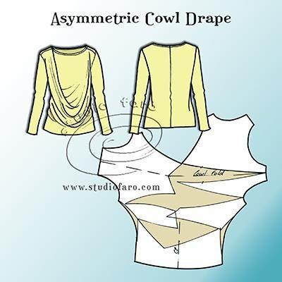 Моделирование - блузка с драпировкой - Pesquisa Google