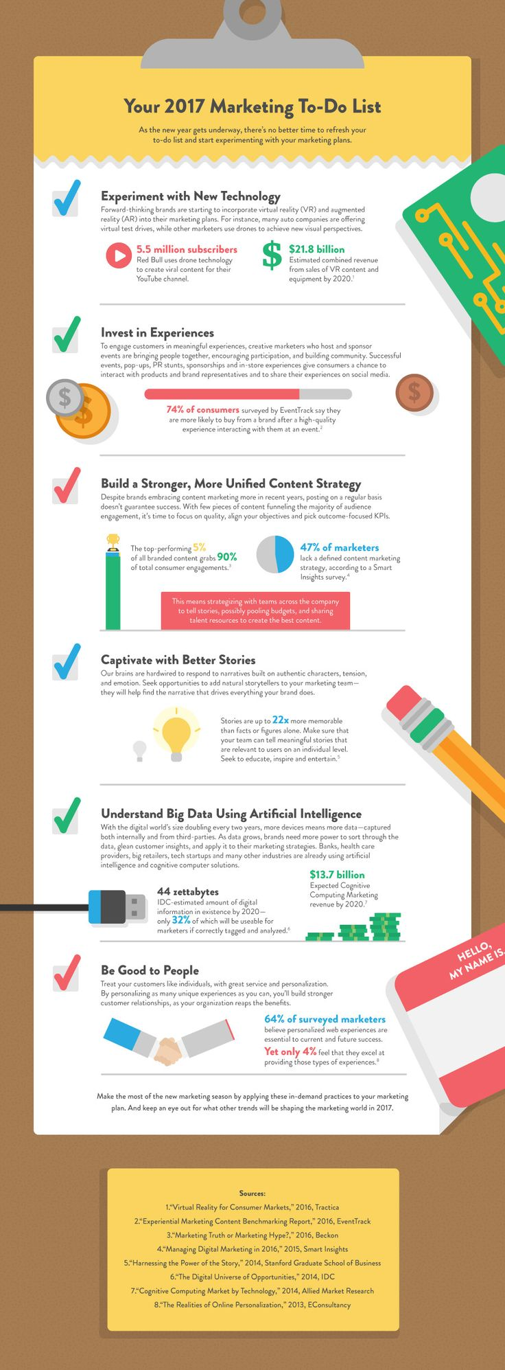 What should be on your 2017 marketing to-do list? Technology, content strategy, events, data, AI? Check out this infographic from IBM, and check off items on your marketing strategy to-do list.