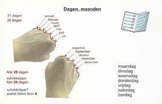 Reken weetjes - o.b.s. de Westwijzer